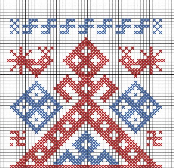 kvadraty-s-4-tochkami-zaseyannoe-pole-plodorodie
