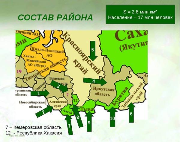 yuzhnaya-sibir