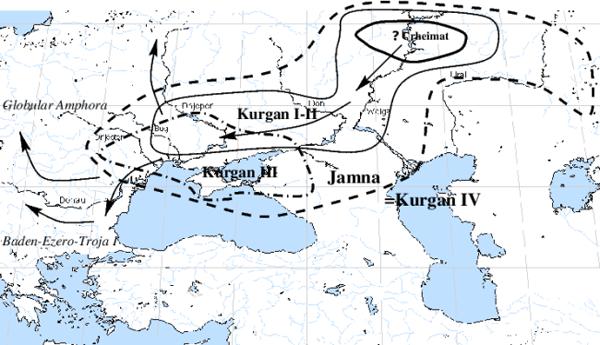 kurgannaya-i-yamnaya-kultura-odin-narod