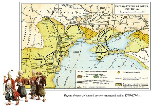1774-g-mirnyj-dogovor-kyuchuk-kajnardzhi