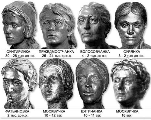 antropogenez-zhen-russkoj-ravniny30-tys-do-n-e-16-vek