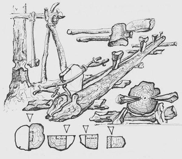 Рисунок Толмачёва. Способ работы каменными орудиями труда