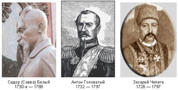 1-atamany-chernomorskogo-kazachestva