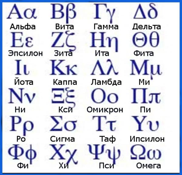 1-grecheskij-alfavit-tablica