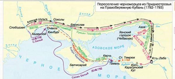 1792-g-chernomorskoe-kazache-vojs-ko