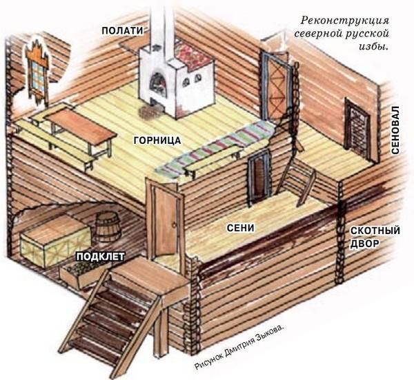 izba-rekonstrukciya