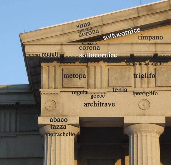 архитектура-греции